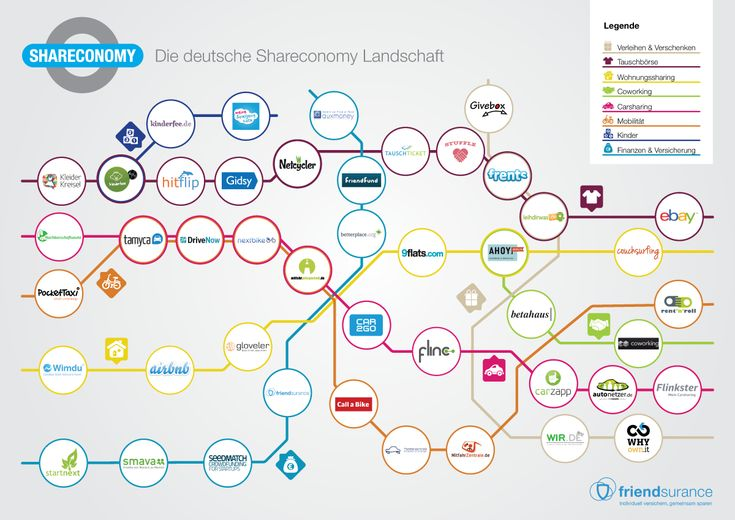 infografik-shareconomy.png (1200×849)