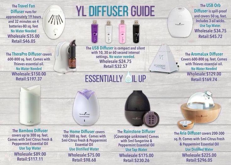 The different Young Living diffusers, and why its such a great money saver to be a distributor (wholesale member) with Young Living to get the 24% off discount!