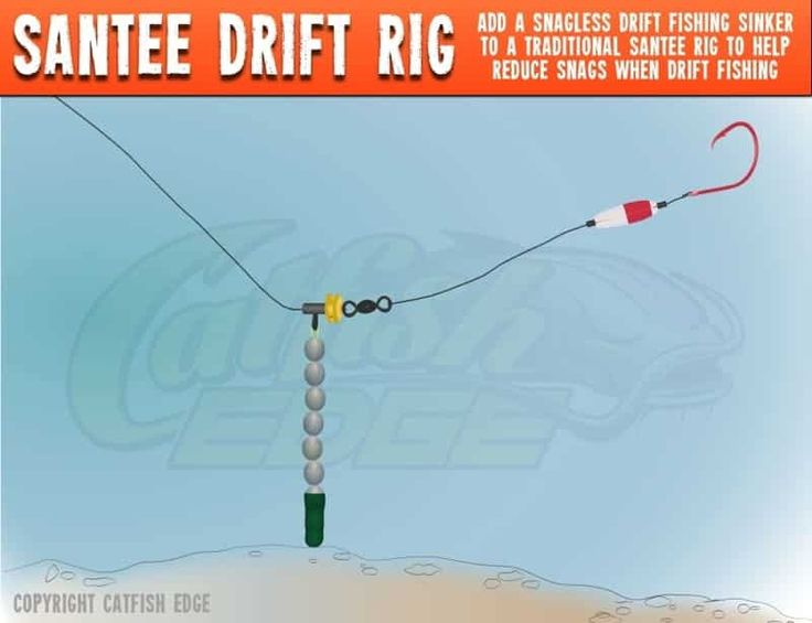 58 best images about sea fishing on pinterest hooks for Best surf fishing rigs