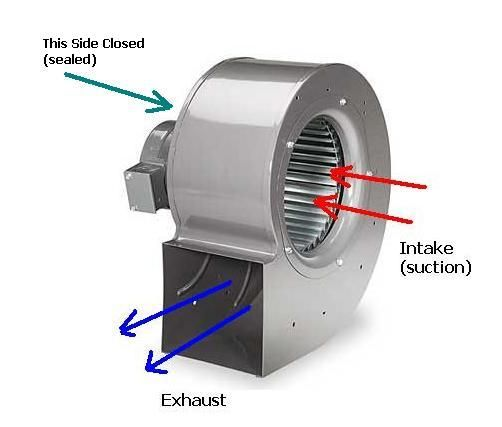 Small Inline Centrifugal Fan : Best ventilation diy ideas images on pinterest tools