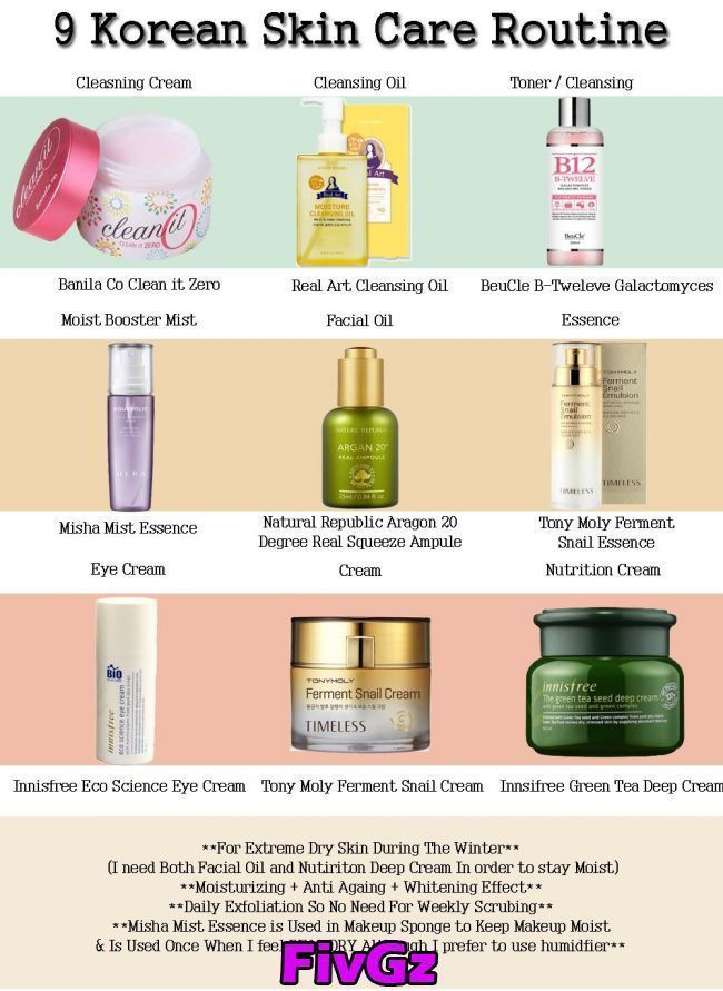 Acne Care Koreanische Hautpflege Skin Skin Care Acne Skin Care Acne En 2020 Piel