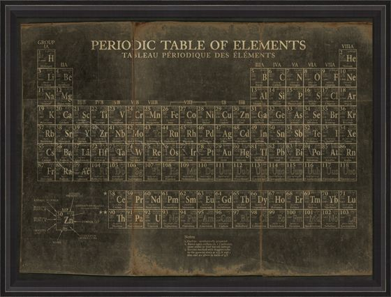 84 best nerdery laboratory images on pinterest chemistry science periodic table of elements urtaz Image collections