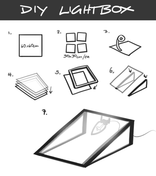 14178901860d29df31f23b83ab943775 sensory play lightbox 27 best diy lightbox images on pinterest lightbox, diy light box light box diagram at soozxer.org