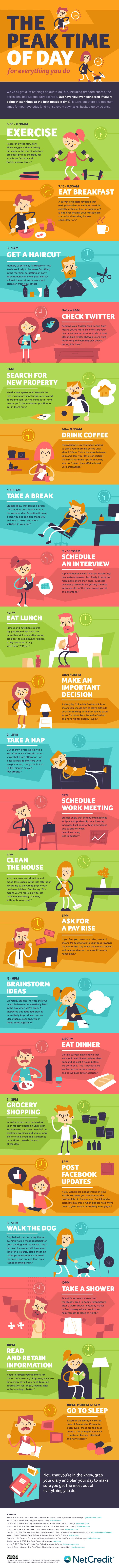 The Peak Time of Day for Everything You Do #Infographic #LifeStyle