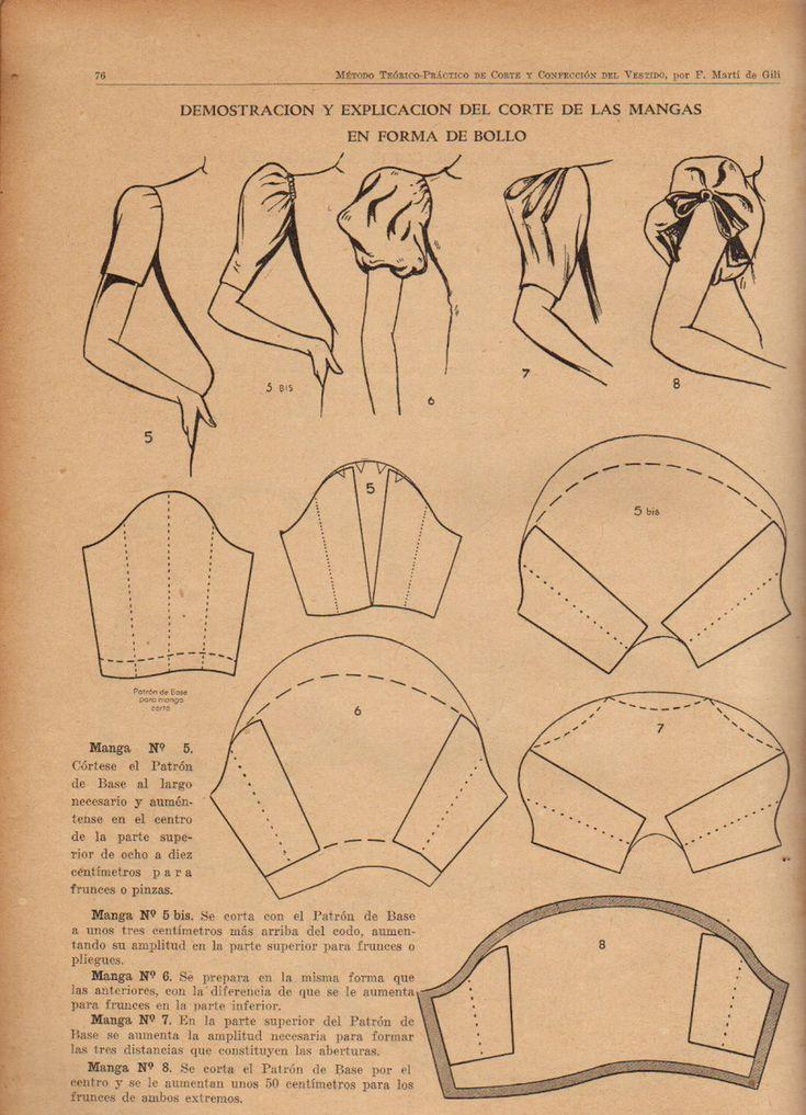 explicación y desarrollo del corte de las mangas en forma de bollo