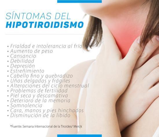 Síntomas del hipotiroidismo, Consulta a un especialista en caso de padecer estos síntomas #tiroides #salud
