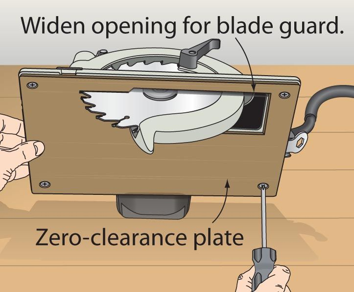 "I added a 1⁄8"" hardboard auxiliary zero-clearance plate to my circular saw to improve the cut quality, but I didn't like that the retracted guard left the blade exposed. Then I realized that the workpiece only needs zero-clearance support where the blade teeth exit the workpiece at the front of the cut. So I used a jigsaw to widen the back two-thirds of the blade opening to allow room for the blade guard to snap back into place, just as it was made to do. —Rob Price, Watkinsville, Ga."