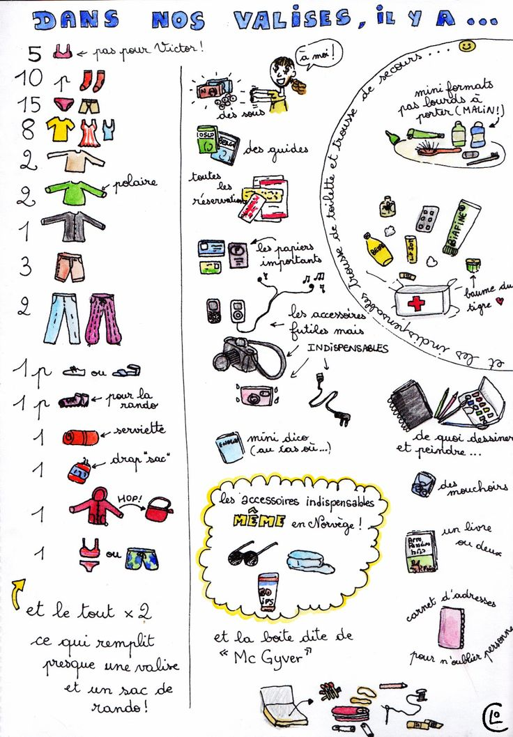 Préparer sa valise avant de partir en vacances... - French vocabulary related to packing for a vacation