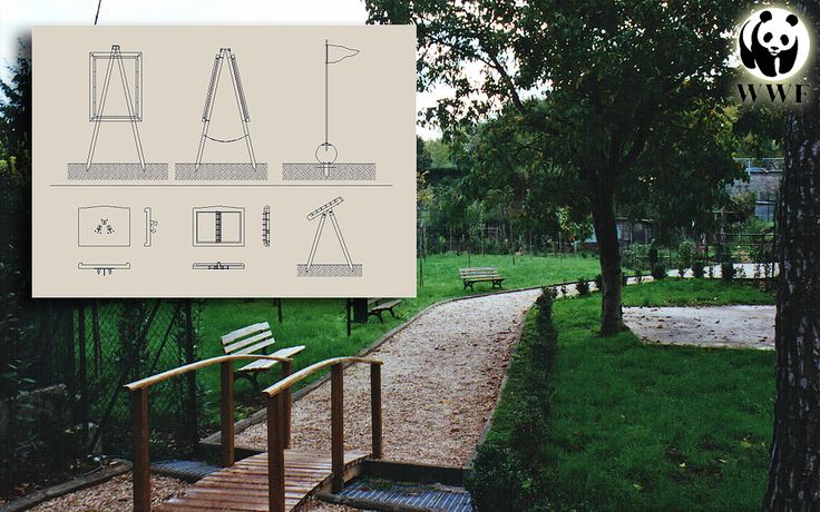 Il vialetto verso il fiume e il progetto della cartellonistica e del sistema informativo.