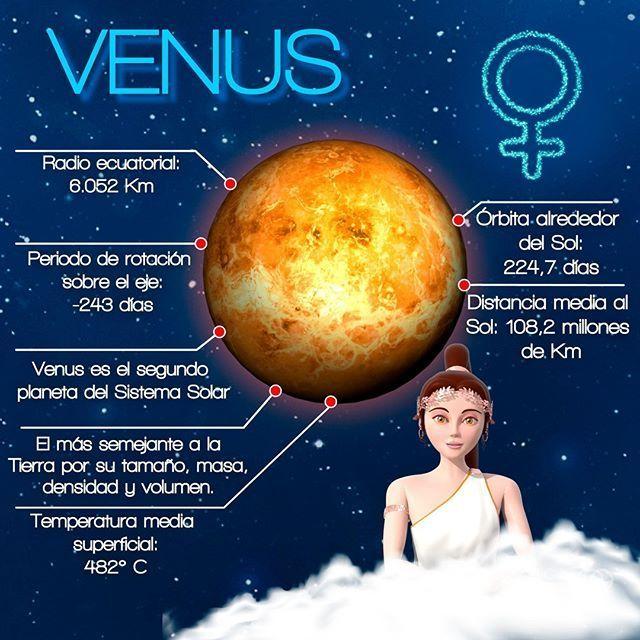 Kosmokosmic Astrología On Instagram La Acción De Venus Muestra La Forma De Dar Y Recibir Amor El Planeta Influye Sistema Solar Venus Science Projects