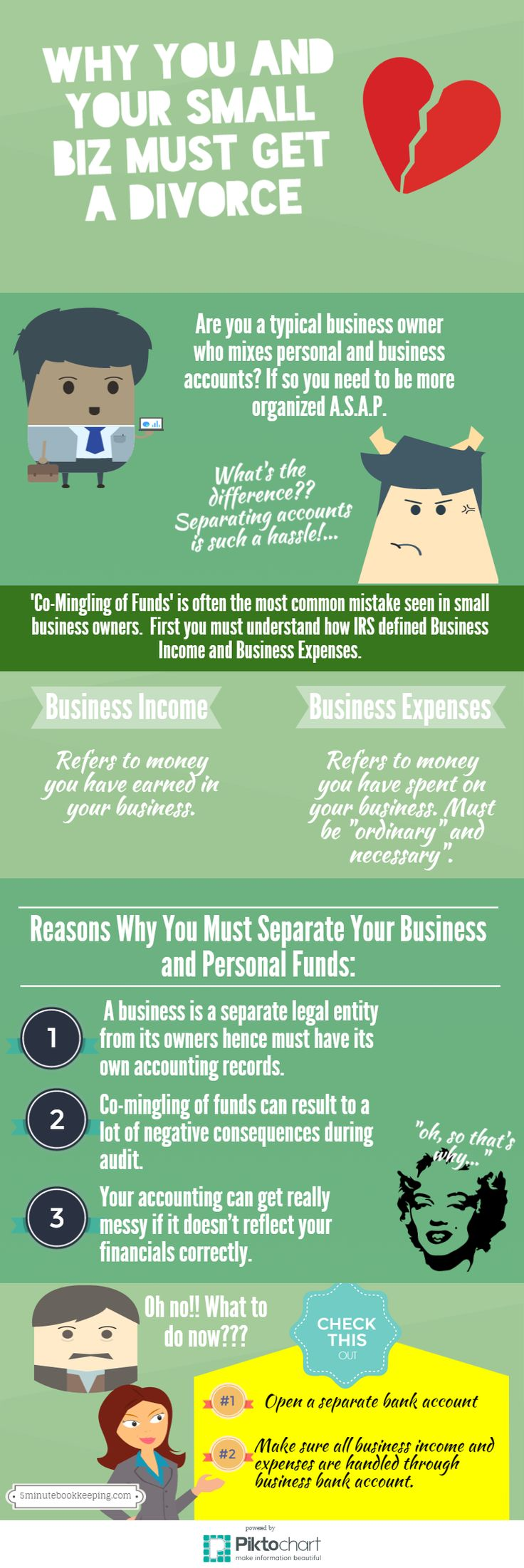 29 best bookkeeping images on pinterest finance bookkeeping bookkeeping tip why you and your small business must get a divorce 1betcityfo Image collections