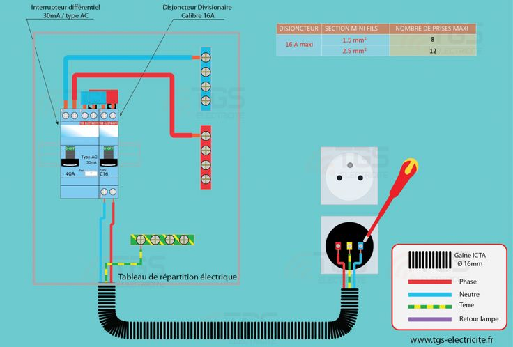 Sch ma lectrique d 39 une prise lectrique elektronika pinterest - Schema electrique prise ...