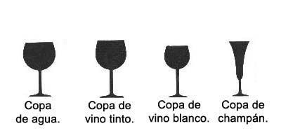 Cristalería.. Agua, Vino tinto, Vino blanco y espumosos.