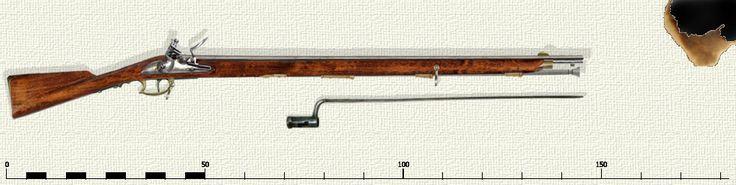 Infanteriegewehr vor 1809