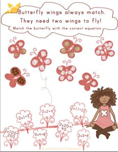 Multiplication and butterflies? You bet!