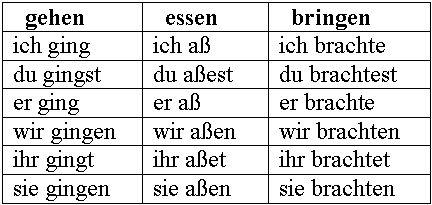 Német igeragozás - rendhagyó igék Präteritum alakja