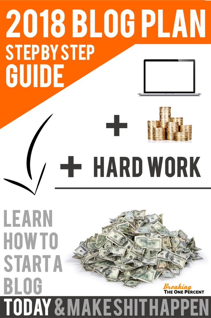 How to Start a Blog and make money blogging | Affiliate marketing for bloggers | How to blog