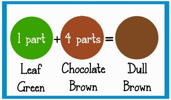 LilaLoa: How to make Back To School Icing Colors