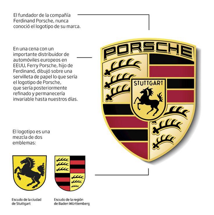 porsche significado e historia del logo