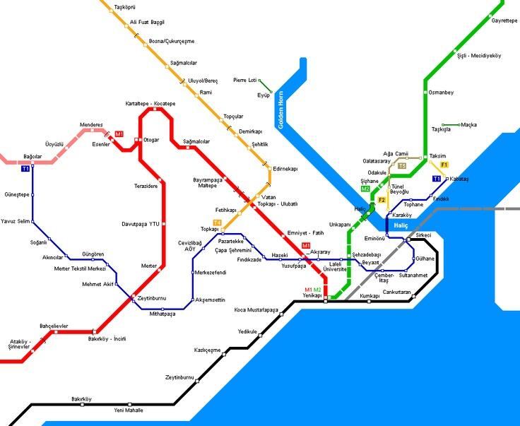 Simple Istanbul metro tram map