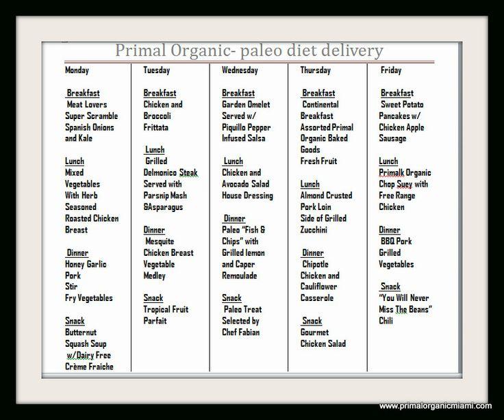 5 Resep Diet Keto yang Murah dan Sehat