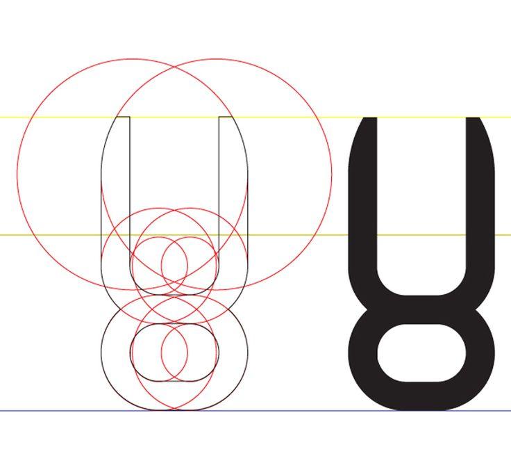 Designing the Arabic Shasha font | typetoken®