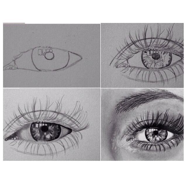 How to Draw Eyes..