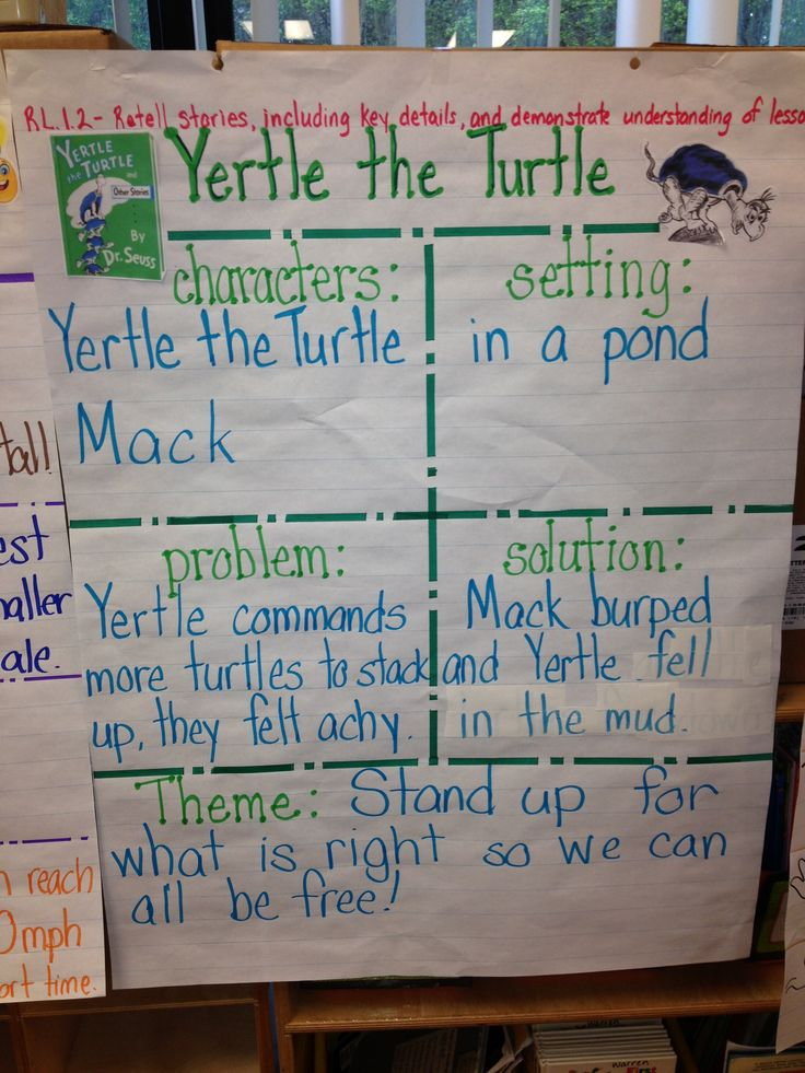 Yertle The Turtle Rl 1 2 Anchor Charts Dr Seuss