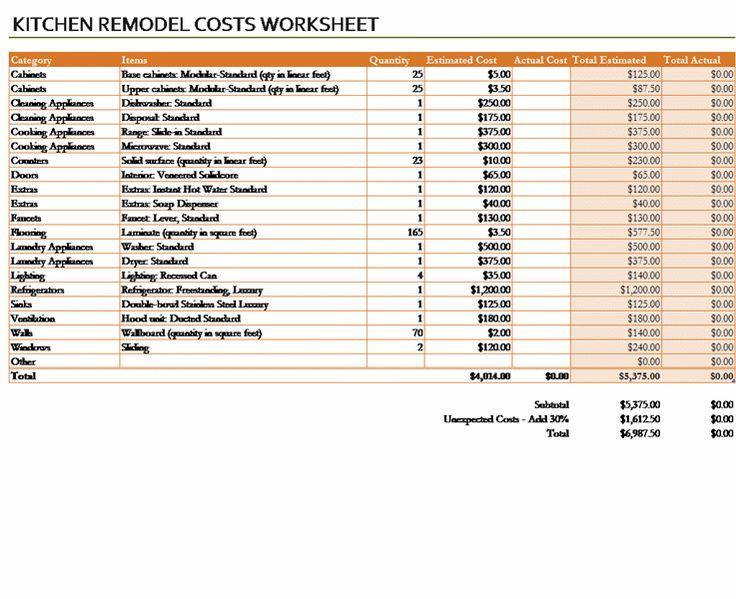 kitchen remodel budget spreadsheet radiovkm tk