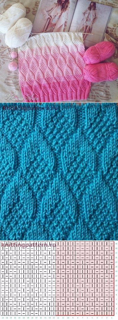 Knitting Stitch -- Chart is in Pinterest Image
