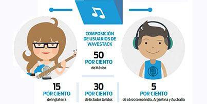 Musique mexicaine aider à créer «dans les nuages» | Money Imagen.com