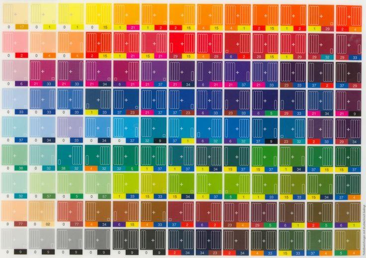 Taula de barreges de colors de Fimo classic
