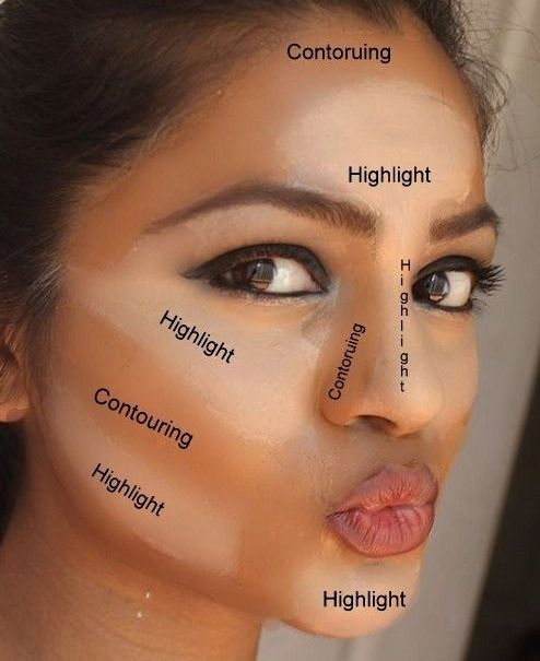 Contour and Highlight Guide ?