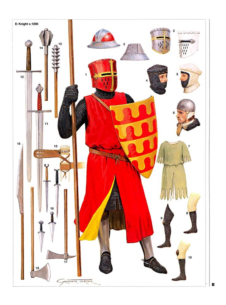 Illustrations and Photos of soldiers and knights in gear and equipment from the 12th through 14th century crusading era. Description from pinterest.com. I searched for this on bing.com/images