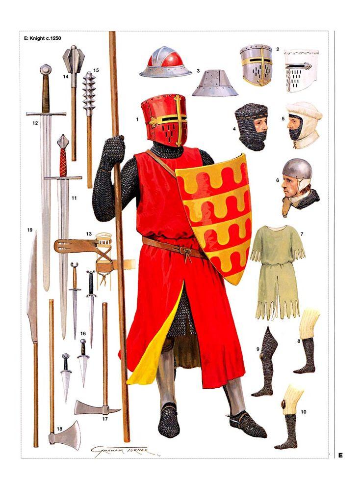 Graham Turner - Equipo y armas de caballero, 1250