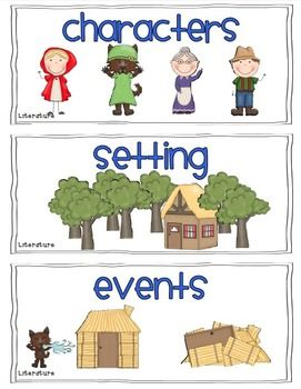 This is a poster to show kindergarten students the three main components of a story. They are characters, setting, and events.