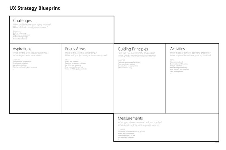 The UX Strategy Blueprint is a simple tool to help you define a UX strategy. Try it out! Keep in mind that strategy is hierarchical. It cascades from the top down. Effective UX strategy aligns upwards.. If you like UX, design, or design thinking, check out theuxblog.com podcast https://itunes.apple.com/us/podcast/ux-blog-user-experience-design/id1127946001?mt=2