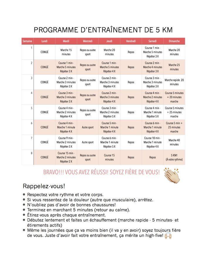 programme course 5KM en 8 semaines pour débutant