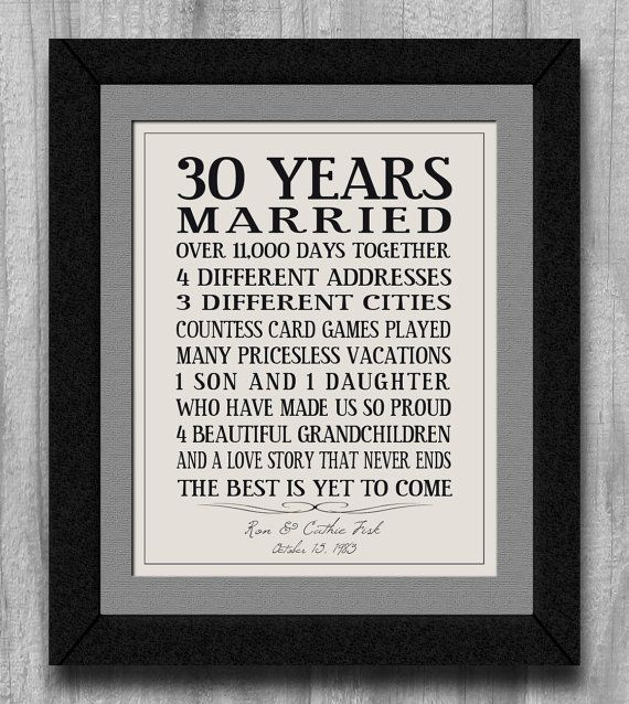 Personalized Anniversary Gift Our Story Time Line Family Life Marriage Subway…
