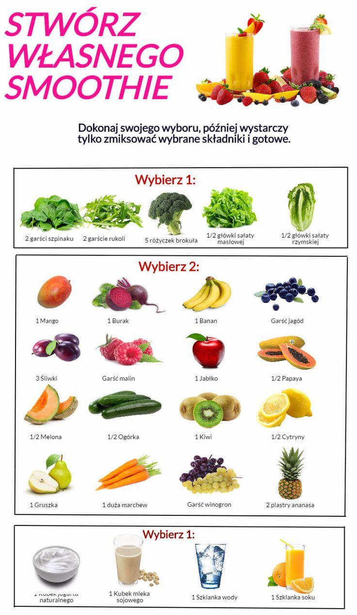 """""""Jeśli lubicie smoothie, soki warzywno-owocowe to zapraszamy do zabawy:-) sami dokonajcie wyboru"""" jest zablokowany Jeśli lubicie smoothie, soki warzywno-owocowe to zapraszamy do zabawy:-) sami dokonajcie wyboru"""