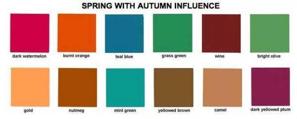 Palettes pour rousses vénitiennes, châtain clair dorés (printemps à tendance automne en colorimétrie)