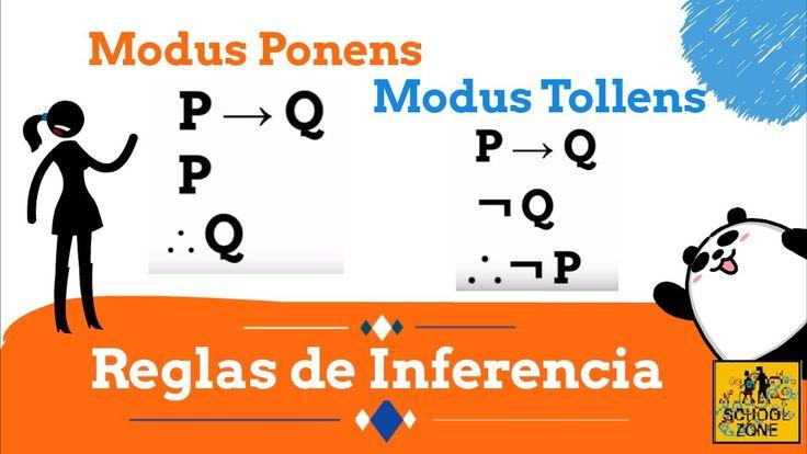 Modus Ponens y Modus Tollens  (Reglas de Inferencia)