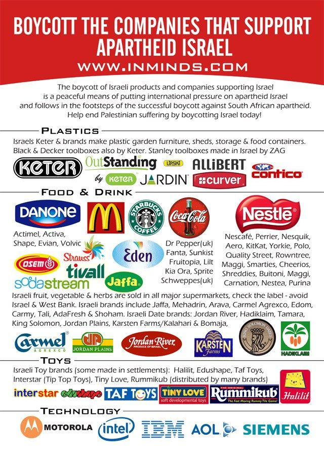 Please promote the Boycott of Israeli & those Jewish Products made in Israel or made outside of Israel that directly or indirectly support Israel. The easiest way to inform people in boycotting...