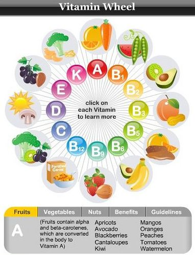vitamin e fruits fruit games