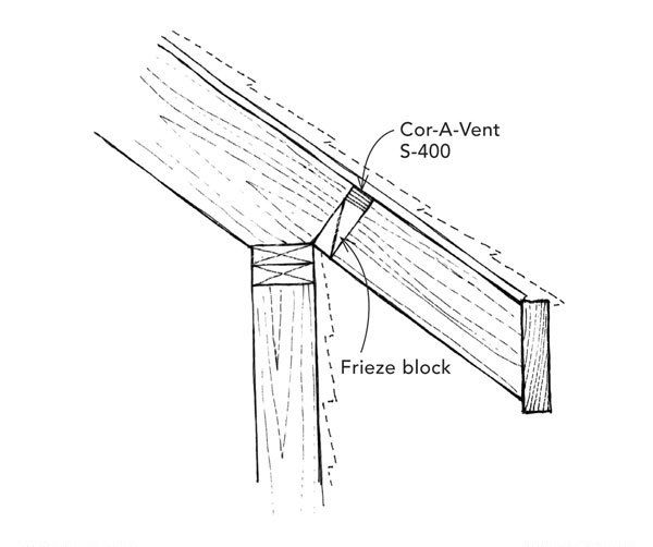 Fine Home Building tips: vented frieze board