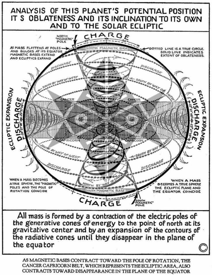 194 best mistery images on Pinterest | Spirituality, Sacred geometry ...