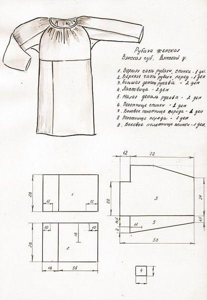 History of Beauty - Russian costume. Sundress complex.