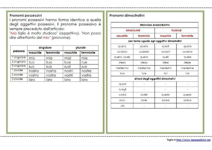 libro delle regole grammaticali PRONOME 32