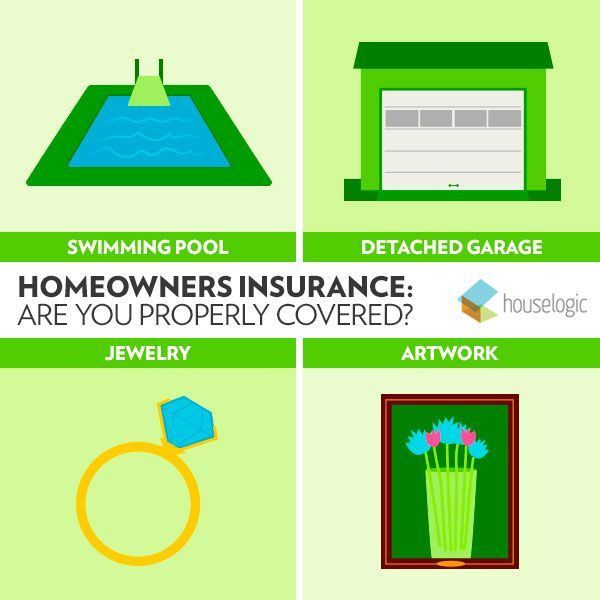 Homeowners Insurance Time For An Annual Check Up