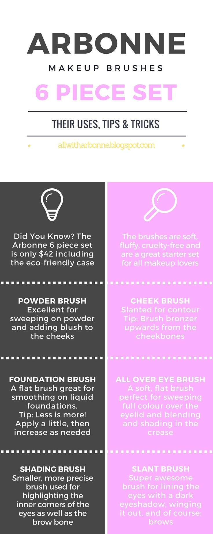 Arbonne Cosmetics Brush Set free shareable infographic for clients and consultants